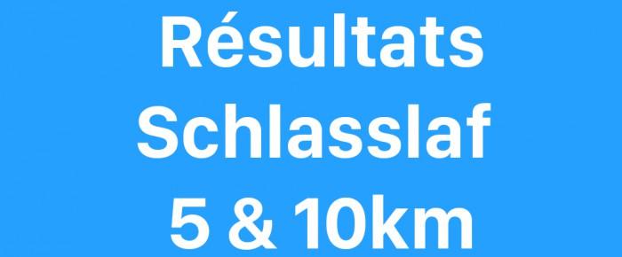 Schlasslaf 2016: Résultats